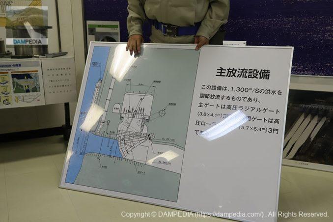蓮ダムの主放流設備の説明パネル