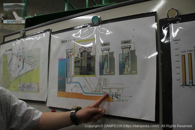 導水管説明パネル