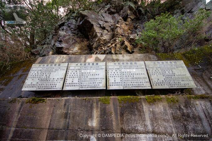 左岸の水利使用標識