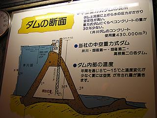 ダムの断面