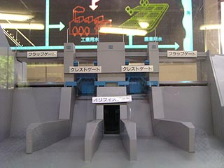 各種ゲートの模型